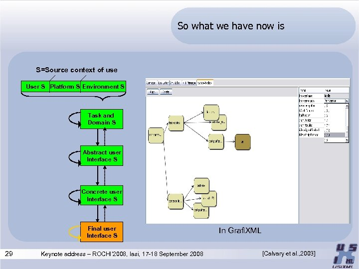 So what we have now is S=Source context of use User S Platform S