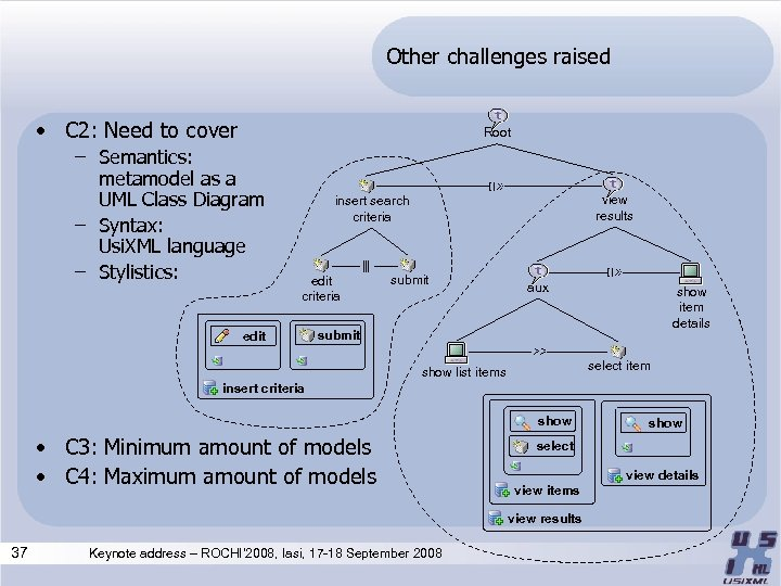Other challenges raised • C 2: Need to cover Root – Semantics: metamodel as