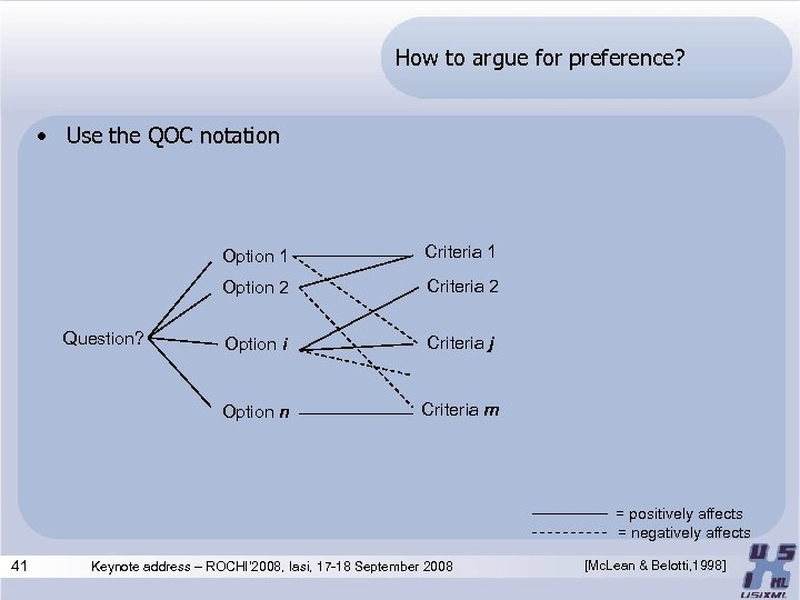 How to argue for preference? • Use the QOC notation Option 1 Option 2