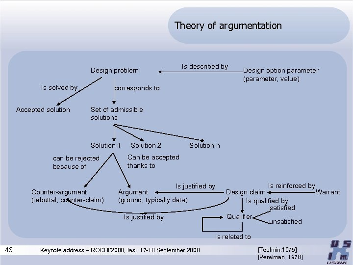 Theory of argumentation Design problem Is solved by Accepted solution Is described by Design