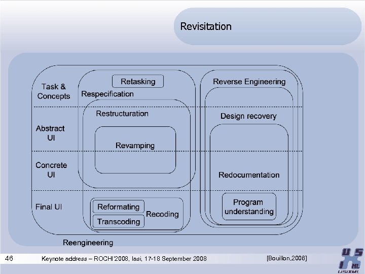 Revisitation 46 Keynote address – ROCHI' 2008, Iasi, 17 -18 September 2008 [Bouillon, 2006]