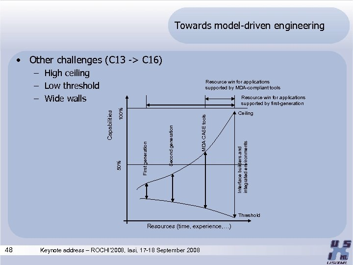 Towards model-driven engineering • Other challenges (C 13 -> C 16) – High ceiling