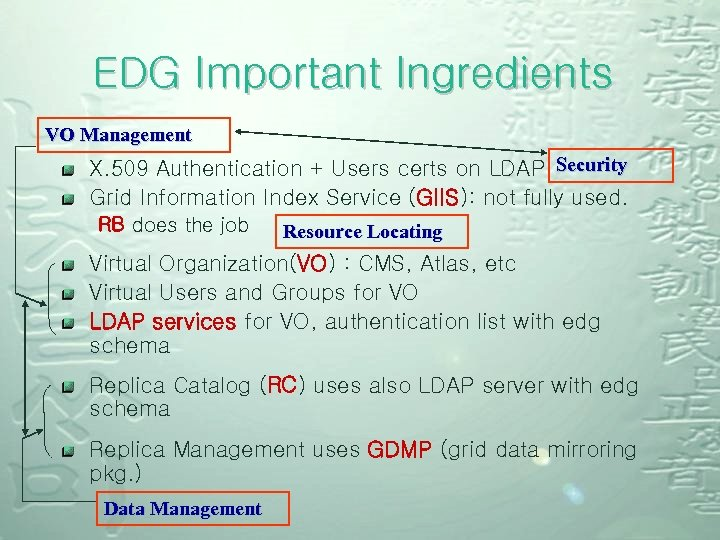EDG Important Ingredients VO Management X. 509 Authentication + Users certs on LDAP Security