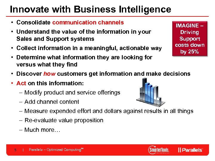 Innovate with Business Intelligence • Consolidate communication channels • Understand the value of the