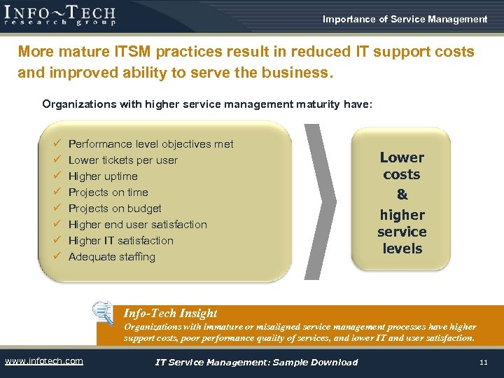 Importance of Service Management More mature ITSM practices result in reduced IT support costs