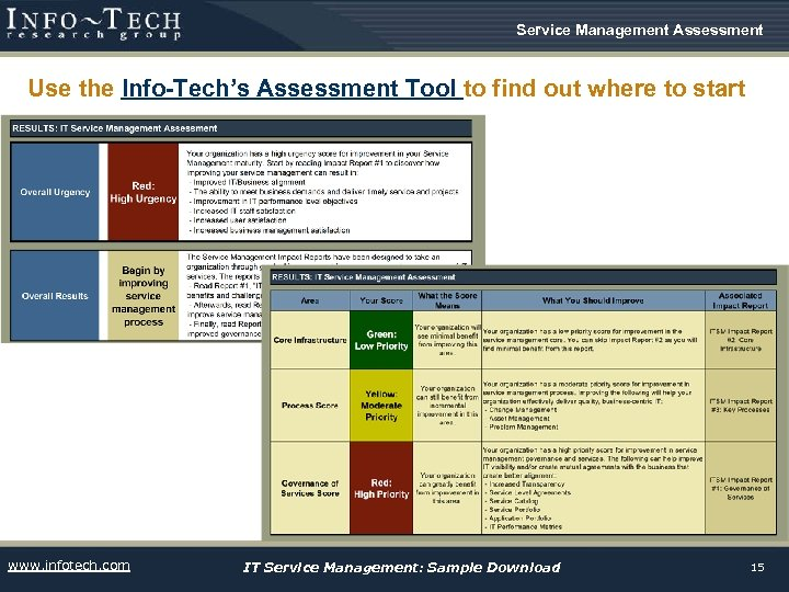 Service Management Assessment Use the Info-Tech's Assessment Tool to find out where to start
