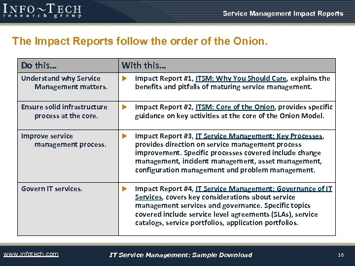 Service Management Impact Reports The Impact Reports follow the order of the Onion. Do