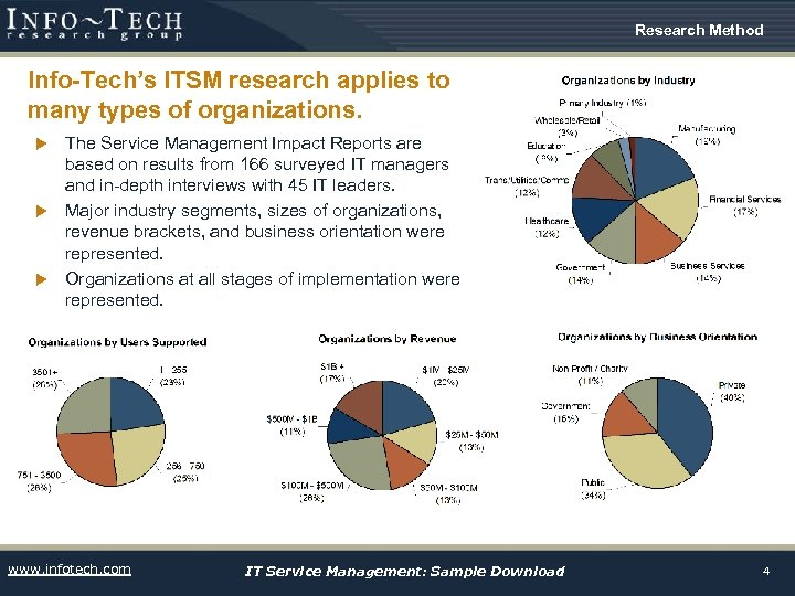 Research Method Info-Tech's ITSM research applies to many types of organizations. The Service Management