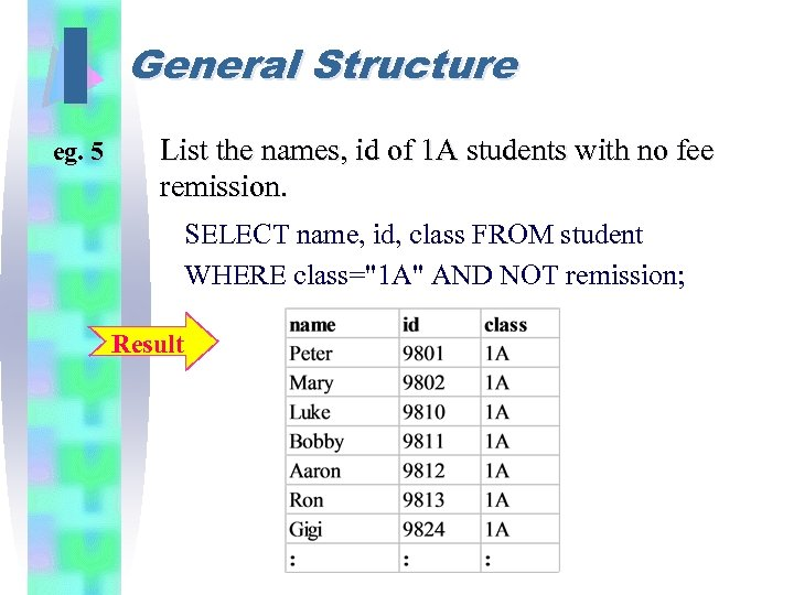 I eg. 5 General Structure List the names, id of 1 A students with