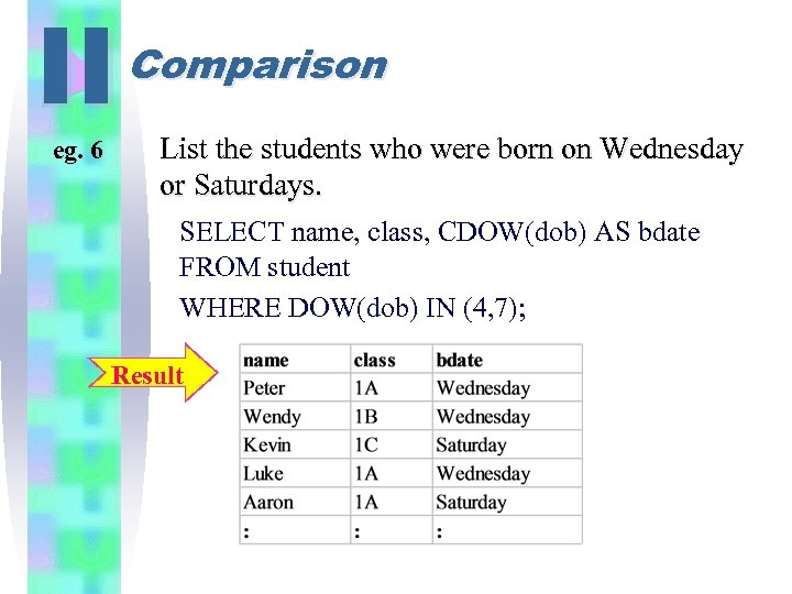 II eg. 6 Comparison List the students who were born on Wednesday or Saturdays.