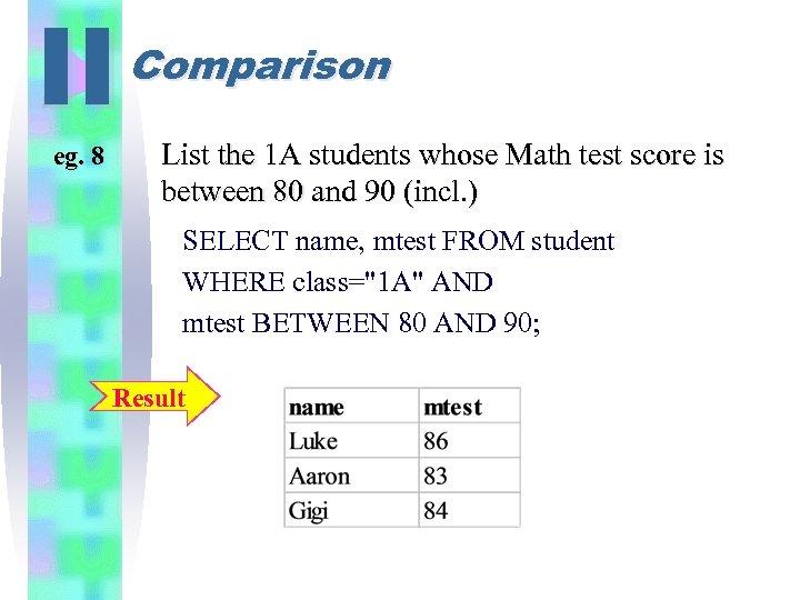II eg. 8 Comparison List the 1 A students whose Math test score is