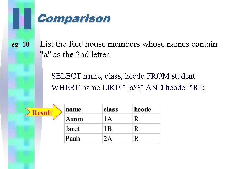 II eg. 10 Comparison List the Red house members whose names contain