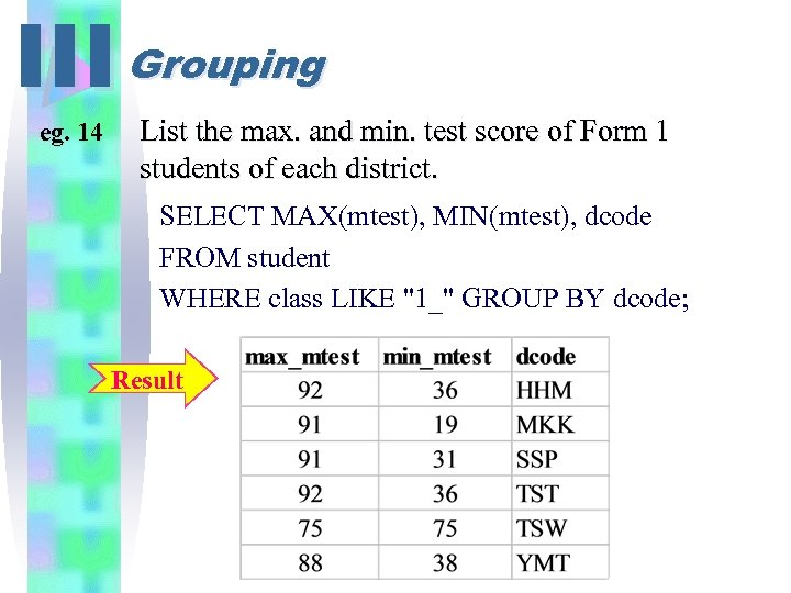 III Grouping eg. 14 List the max. and min. test score of Form 1