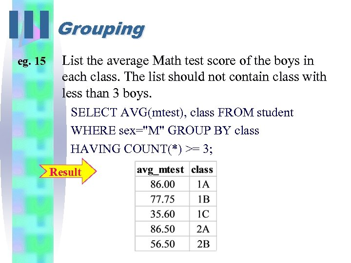 III Grouping eg. 15 List the average Math test score of the boys in