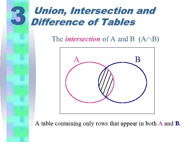 3 Union, Intersection and Difference of Tables The intersection of A and B (A