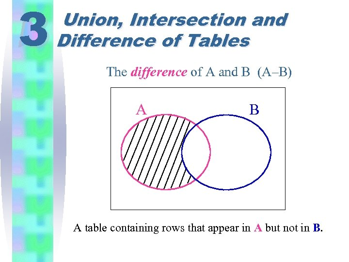 3 Union, Intersection and Difference of Tables The difference of A and B (A–B)