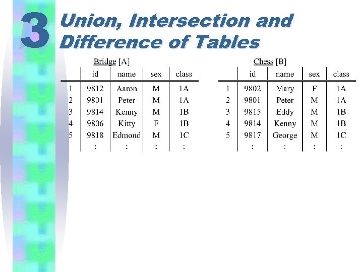 3 Union, Intersection and Difference of Tables