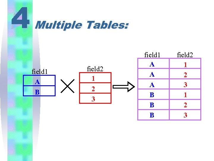 4 Multiple Tables: field 1 A B field 2 1 2 3 field 1