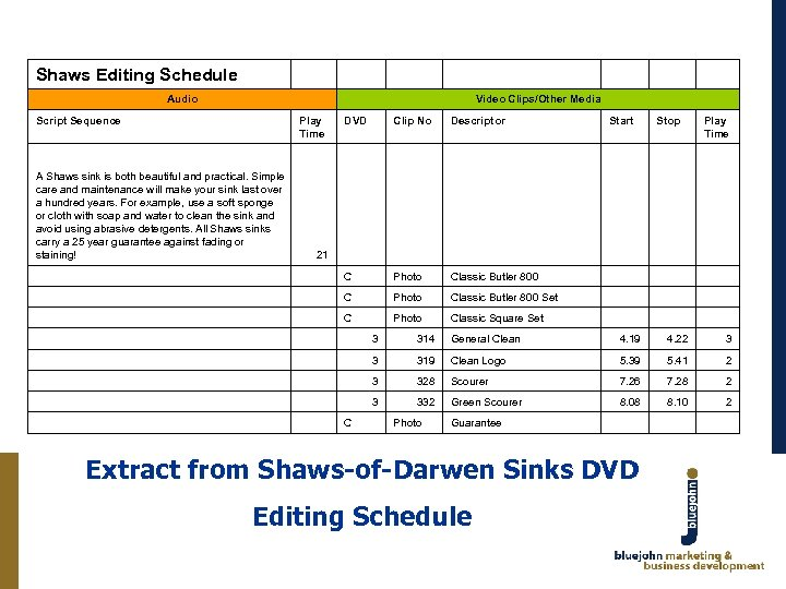 Shaws Editing Schedule Audio Video Clips/Other Media Script Sequence Play Time A Shaws sink