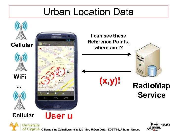 Dagstuhl Seminar 10042, Demetris Zeinalipour, University of Cyprus, 26/1/2010 Urban Location Data I can
