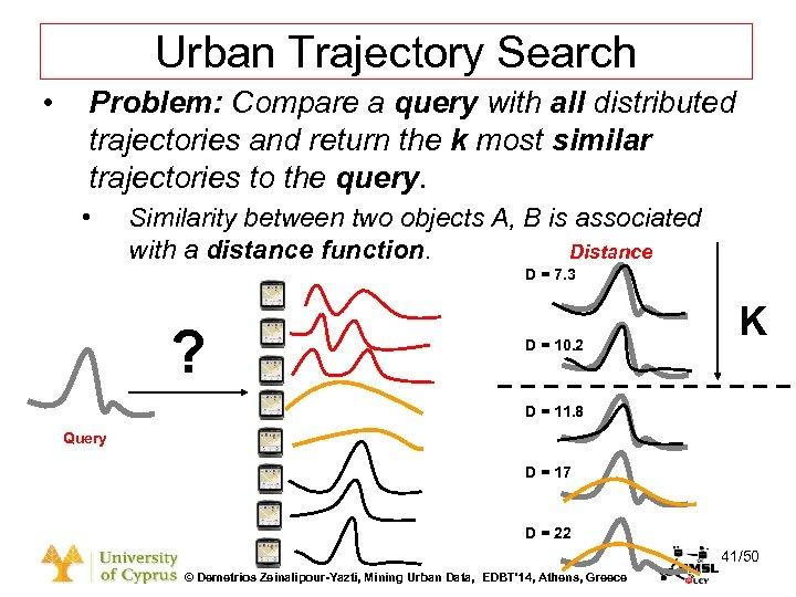 Dagstuhl Seminar 10042, Demetris Zeinalipour, University of Cyprus, 26/1/2010 Urban Trajectory Search • Problem: