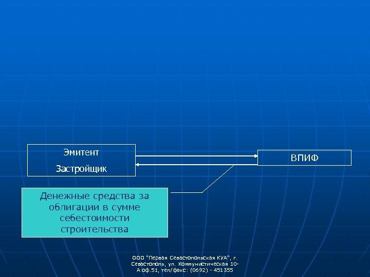 Эмитент ВПИФ Застройщик Денежные средства за облигации в сумме себестоимости строительства ООО