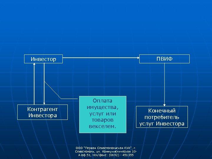 ПВИФ Инвестор Контрагент Инвестора Оплата имущества, услуг или товаров векселем. ООО
