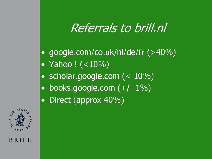 Referrals to brill. nl • • • google. com/co. uk/nl/de/fr (>40%) Yahoo ! (<10%)
