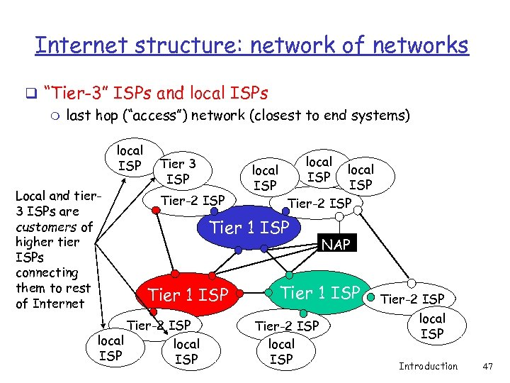 "Internet structure: network of networks q ""Tier-3"" ISPs and local ISPs m last hop"