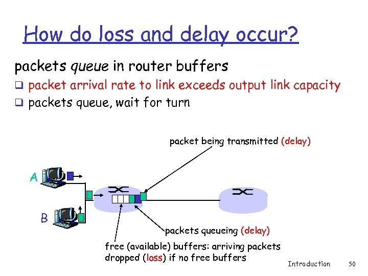 How do loss and delay occur? packets queue in router buffers q packet arrival