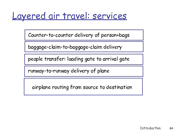 Layered air travel: services Counter-to-counter delivery of person+bags baggage-claim-to-baggage-claim delivery people transfer: loading gate