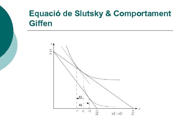 Equació de Slutsky & Comportament Giffen