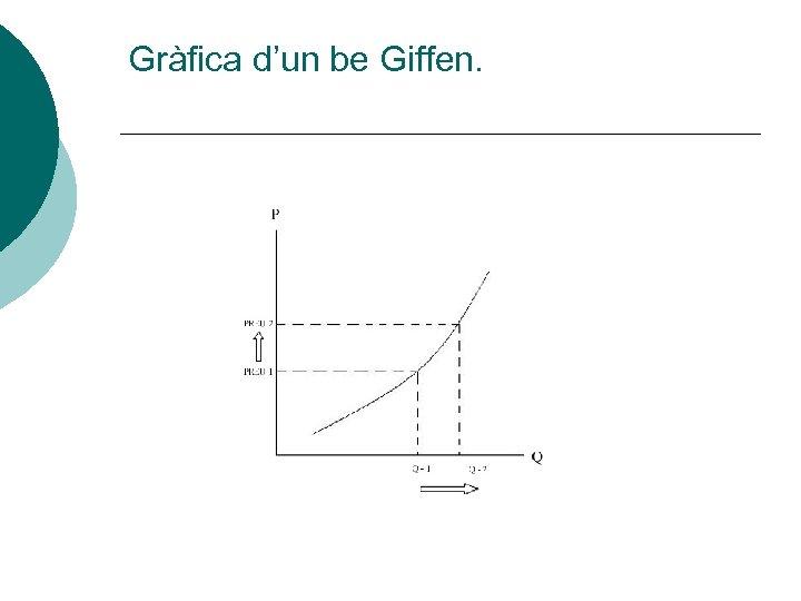 Gràfica d'un be Giffen.
