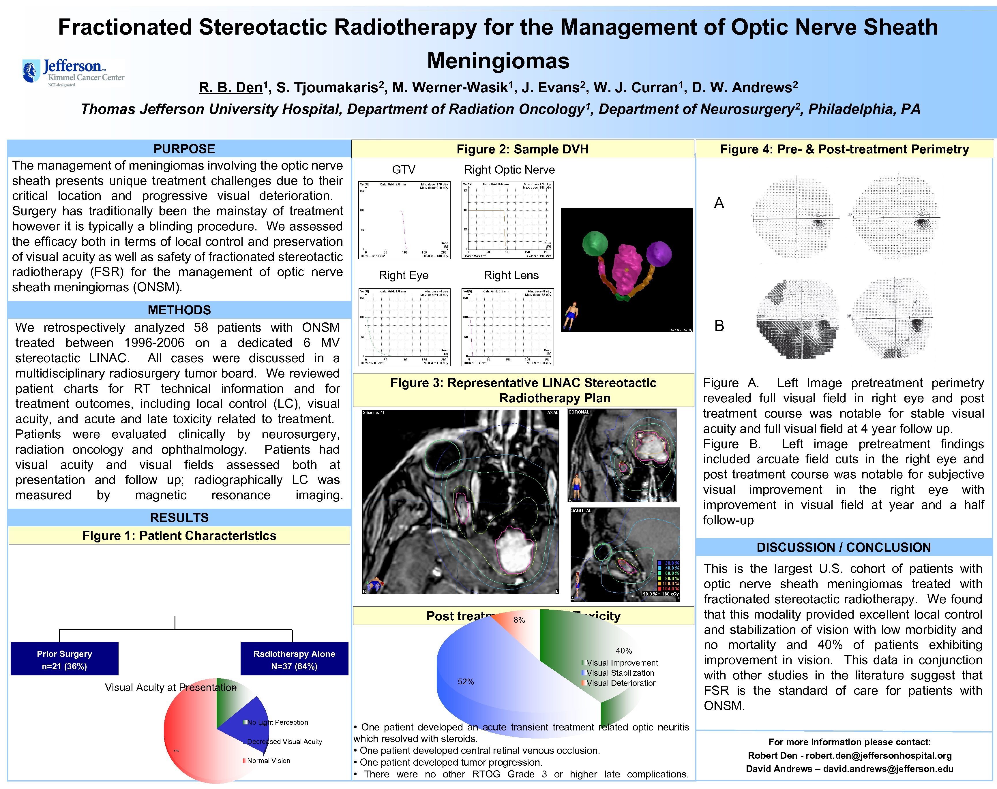 Fractionated Stereotactic Radiotherapy for the Management of Optic Nerve Sheath Meningiomas 1, Den 2,