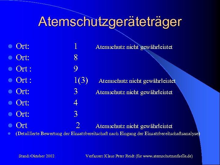 Atemschutzgeräteträger l Ort: Ort : Ort: Ort l (Detaillierte Bewertung der Einsatzbereitschaft nach Eingang