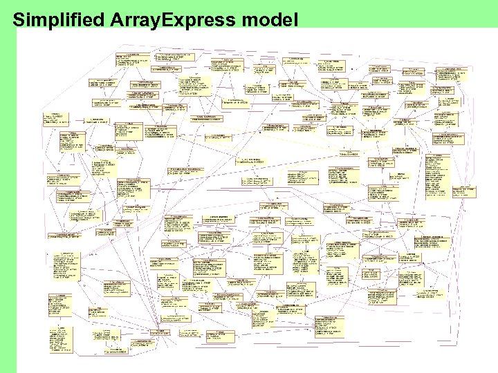 Simplified Array. Express model