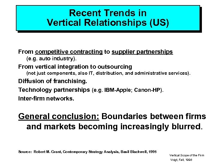 Recent Trends in Vertical Relationships (US) From competitive contracting to supplier partnerships (e. g.