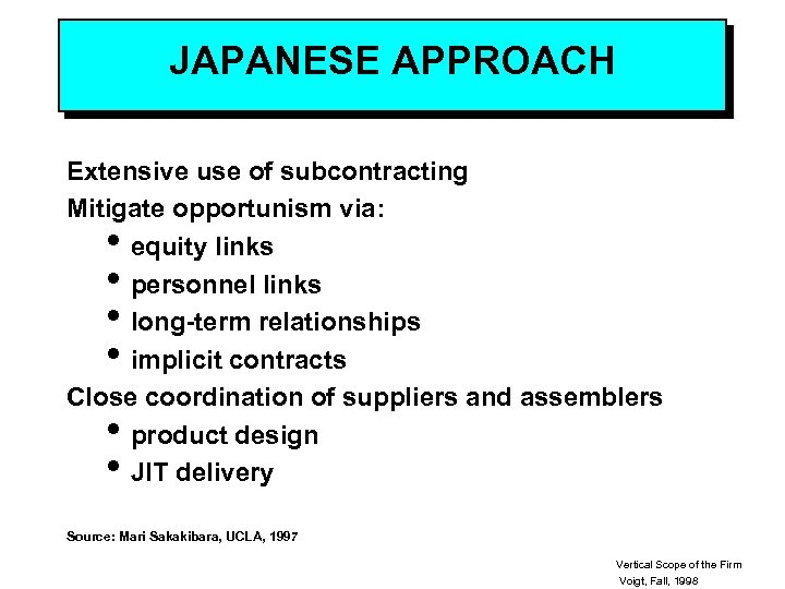 JAPANESE APPROACH Extensive use of subcontracting Mitigate opportunism via: equity links personnel links long-term