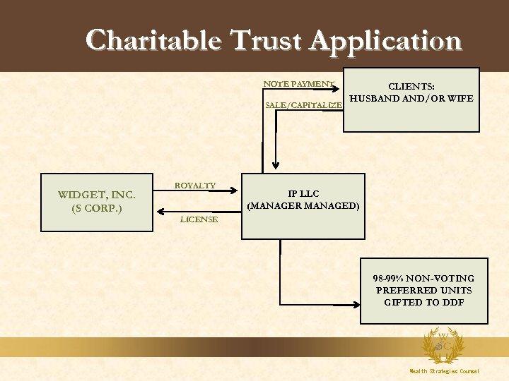 Charitable Trust Application NOTE PAYMENT SALE/CAPITALIZE WIDGET, INC. (S CORP. ) ROYALTY CLIENTS: HUSBAND