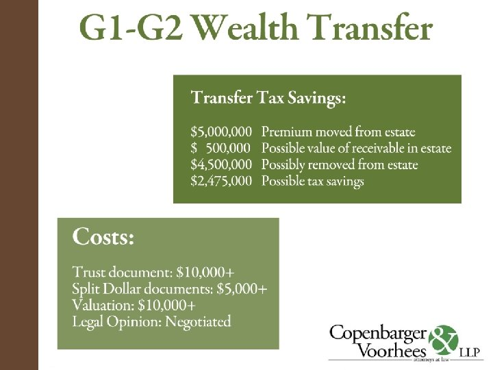 Wealth Strategies Counsel