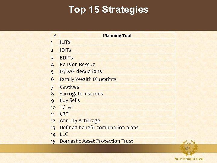 Top 15 Strategies # 1 2 3 4 5 6 7 8 9 10