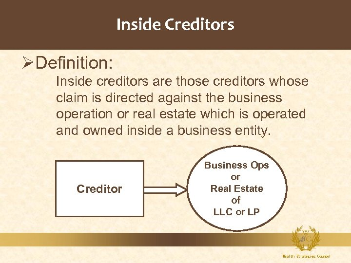Inside Creditors ØDefinition: Inside creditors are those creditors whose claim is directed against the