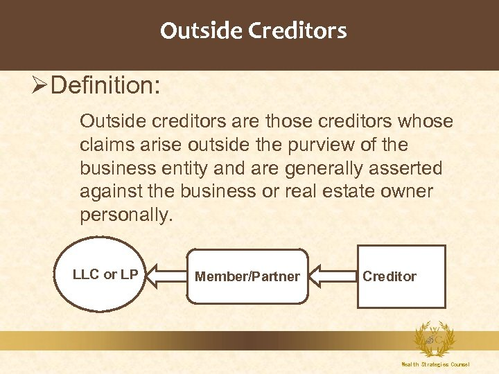 Outside Creditors ØDefinition: Outside creditors are those creditors whose claims arise outside the purview