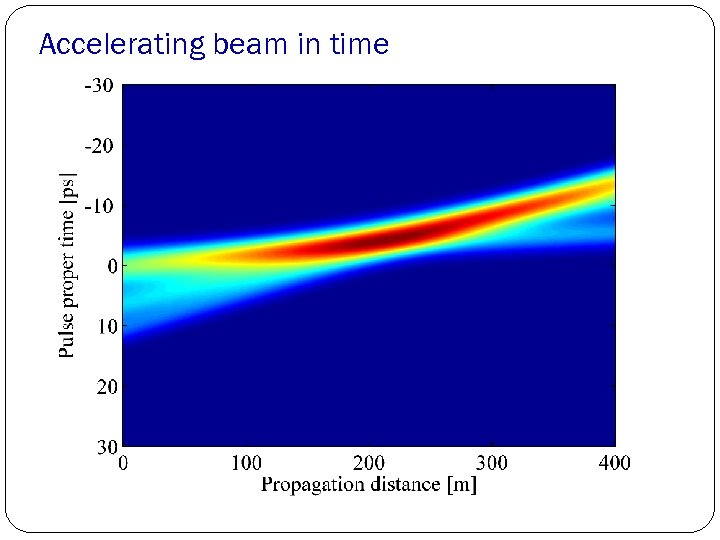 Accelerating beam in time