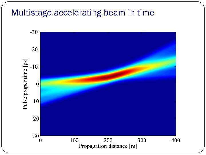 Multistage accelerating beam in time