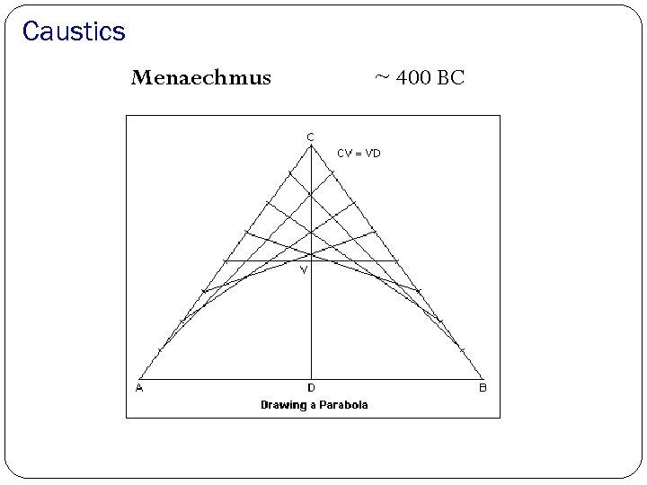 Caustics Menaechmus ~ 400 BC