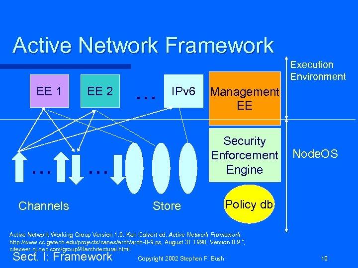 Active Network Framework EE 1 . . . EE 2 . . . Execution