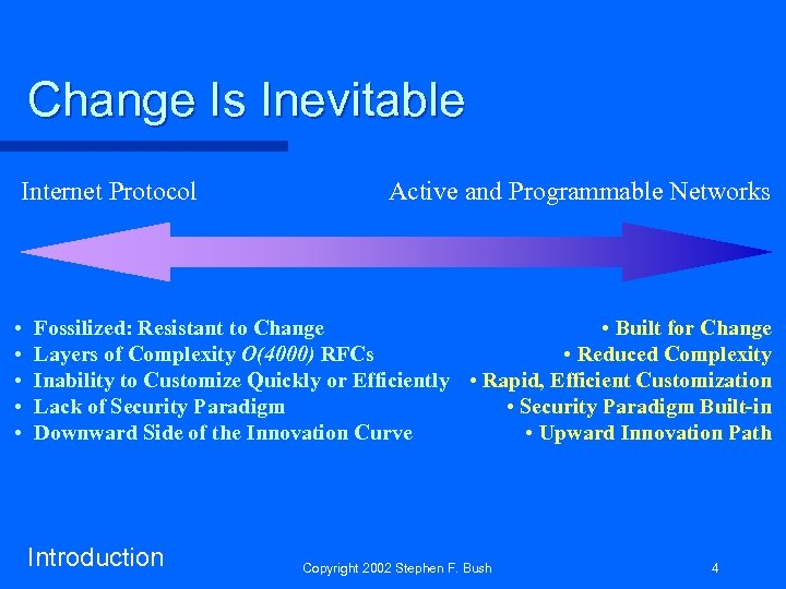 Change Is Inevitable Internet Protocol • • • Active and Programmable Networks Fossilized: Resistant