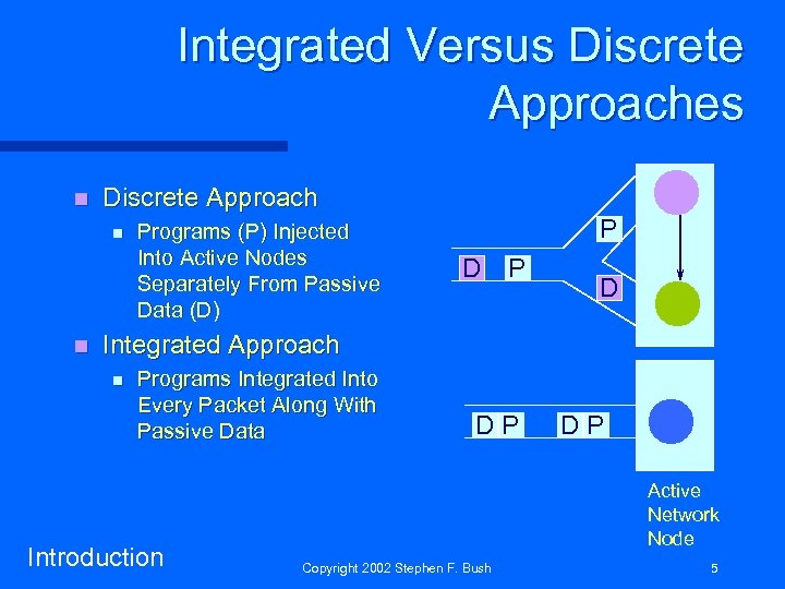 Integrated Versus Discrete Approaches n Discrete Approach n n Programs (P) Injected Into Active