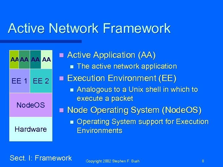 Active Network Framework AAAA AA AA n Active Application (AA) n EE 1 EE